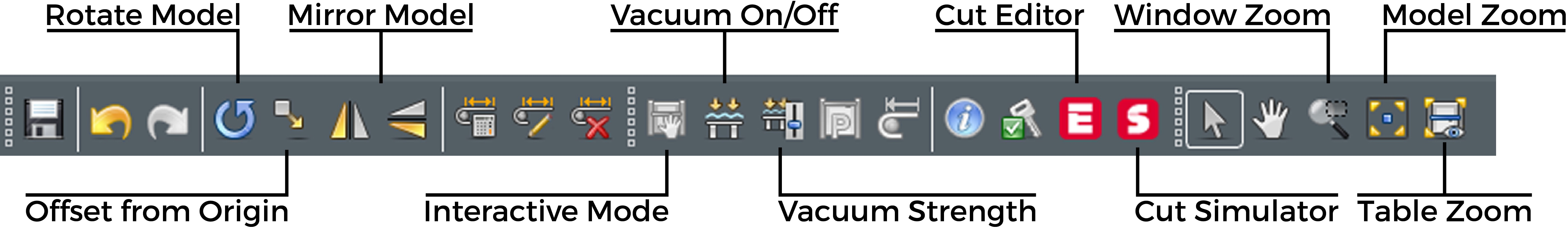Zund Cutter Tutorial Harvard Gsd Fabrication Lab Wiki Wiring Diagram Hot Wire Foam The Main Icon Toolbar In Cut Center With Most Commonly Used Icons Labeled